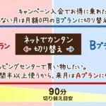 オリックスカーシェアで月額基本料2千円を実質0円に♪利用料金を最安にする!裏ワザ「プラン変更」の方法とは?